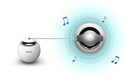 y_SRS-X1_circlesound.jpg